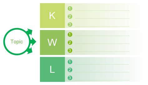 chart organizer template blank kwl chart free blank kwl chart templates