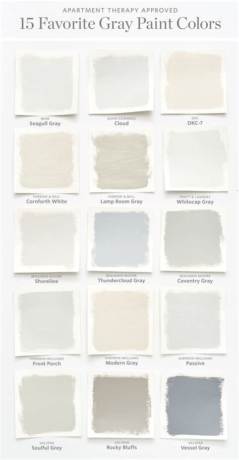 color sheet the 15 most gray paint colors