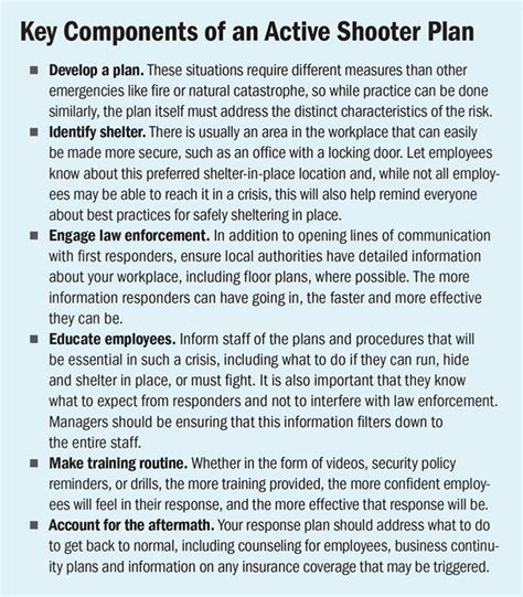Active Shooter Risk Management Monitor Active Shooter Emergency Plan Template