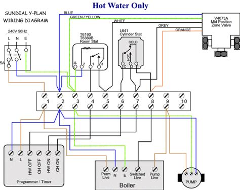water cylinder thermostat wiring diagram water