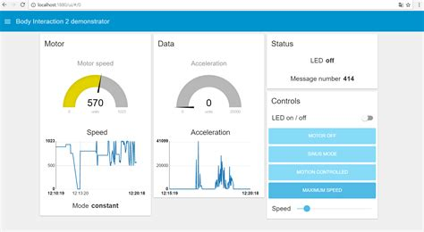 Iot Body Interaction Iot Dashboard Template