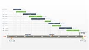 Kostenlose Vorlage Projektplan Office Timeline Projektplan Kostenlose Zeitleistenvorlagen