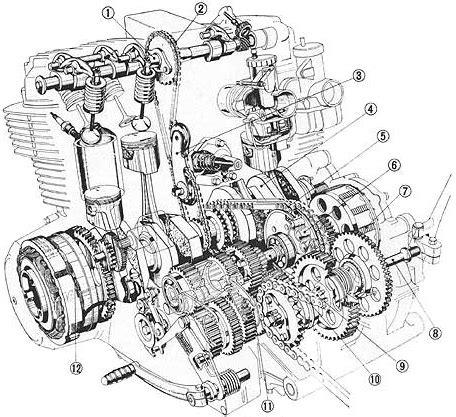 honda cb750 sohc engine diagram
