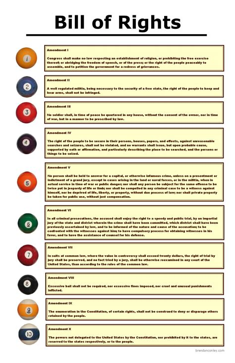 printable version of the bill of rights copy of world war i lessons tes teach