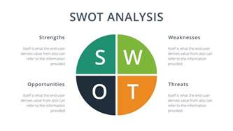 swot powerpoint template free swot analysis keynote template free presentation theme