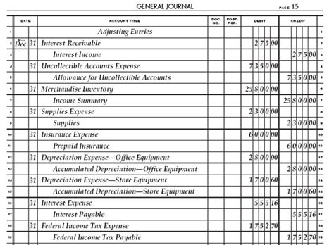 Journal Entry Worksheet Accounting by Worksheets Journal Entry Worksheet Opossumsoft