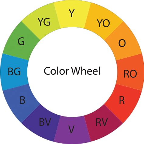 Floor And Decor Kennesaw Georgia printable color wheel 28 images color wheel template