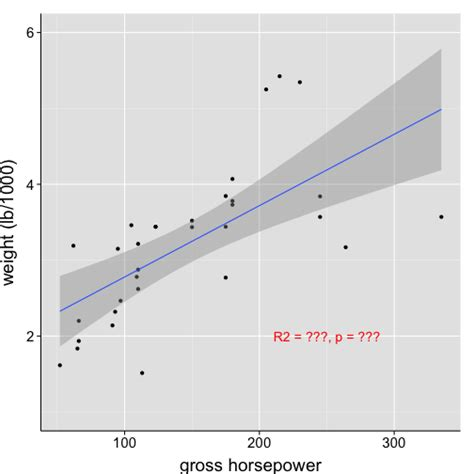 ggplot theme annotate an introduction to ggplot for linguists