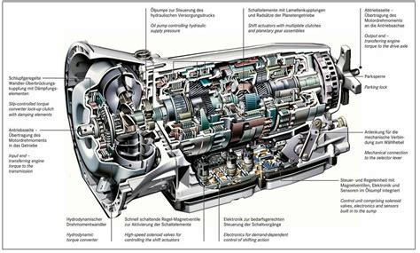 car gearbox diagram why the future is the automatic transmission