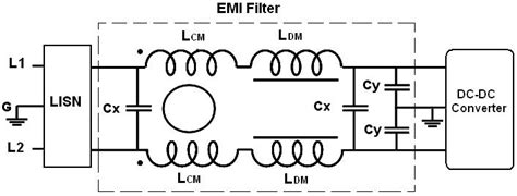 what is an ldm inductor common mode choke calculator 28 images common mode chokes exc 24cb102u panasonic electronic