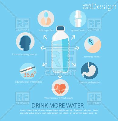 hydration puns drink more water infographic poster bottle of water