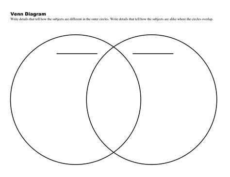 compare and contrast template blank compare and contrast venn diagram blank carroll