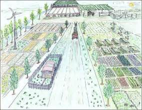 Intensive Gardening Layout Intensive Market Gardening Small Scale Farms