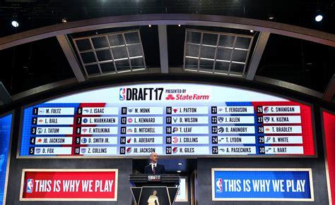 dallas mavericks three prospects in 2018 draft class