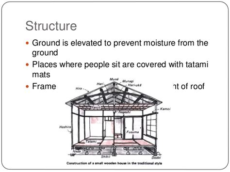 Traditional Japanese House Layout the traditional japanese house pptx