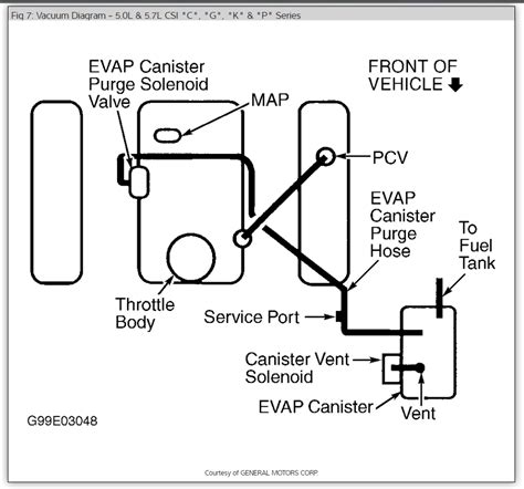 1999 chevy tahoe 5 7 fuel pressure regulator wiring