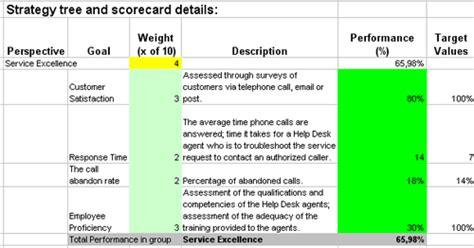 Service Desk Kpi Template Measure Help Desk Performance With Excel Based Scorecard