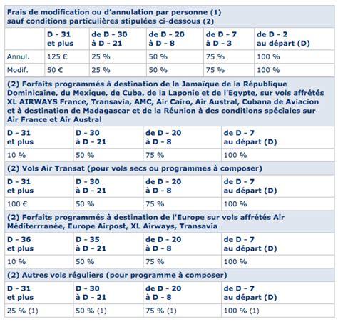 Frais De Modification Wizz Air by Air Transat Annulation Modification De Votre Billet D