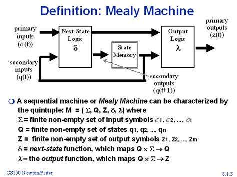 define machina mealy d 233 finition what is
