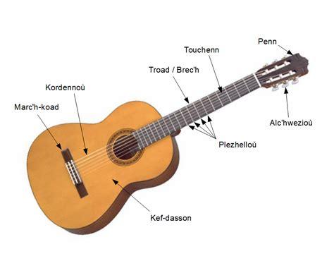cara bermain gitar akustik petikan teknik bermain gitar