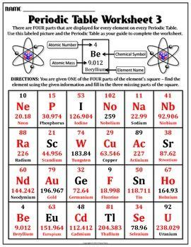 Periodic Table Answers by 17 Best Ideas About Chemistry Worksheets On Science Chemistry Chemistry Class And