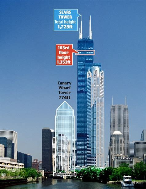 How Many Floors In The Sears Tower by Don T Look Down Sears Tower View From 103rd Floor