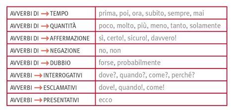 diversi analisi grammaticale avverbi in quot la grammatica italiana quot