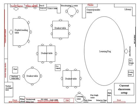 classroom layout editor vhhutcheson physical classroom arrangement