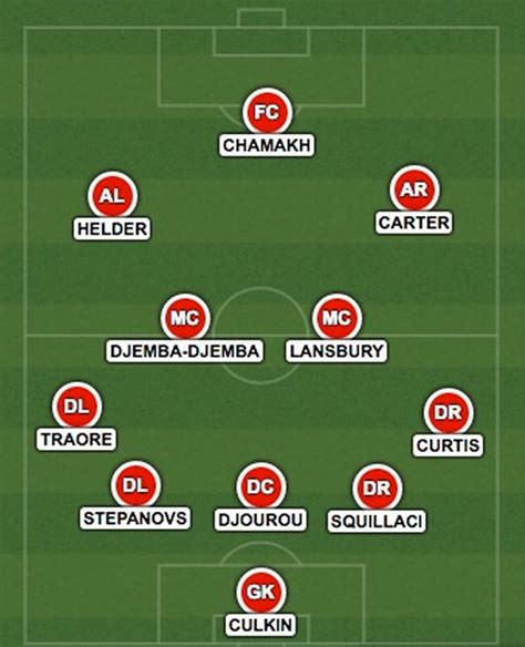 epl xi the worst xi to have played in a arsenal v man united game