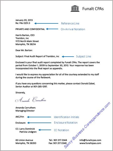 Business Letter With Cc Elements Of A Business Letter