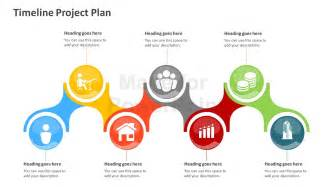 Project Template Ppt by Timeline Project Plan Powerpoint Template