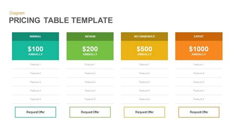 Pricing Table Template pricing table keynote and powerpoint template slidebazaar