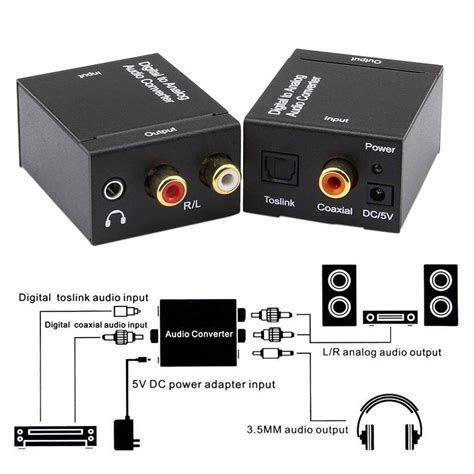Paket Digital Optic To Analog Rca Audio Converter Plus Kabel Toslink digital to analog audio adapter converter optical coaxial rca l r free shipping ebay