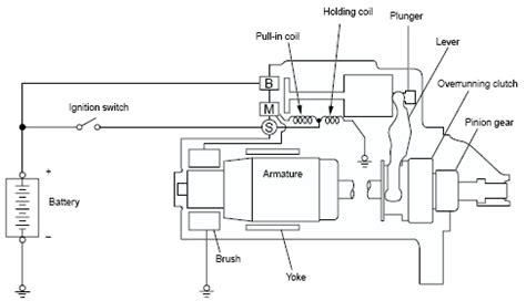 motor bike headlight controller schematic circuit diagram