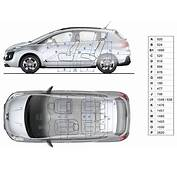 Peugeot 3008 Dimensions –&173 UK Exterior And Interior Sizes