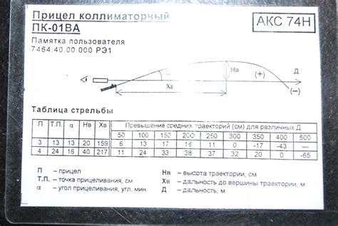 printable ak zero targets question about zeroing in on targets battlefield 4