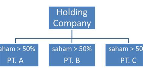 Undang Undang Perseroan Terbatas 1 holding company dalam undang undang perseroan terbatas badan hukum