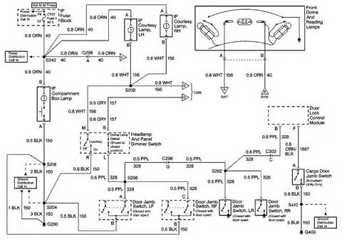 windows 2000 jeep grand fuse schematic get free