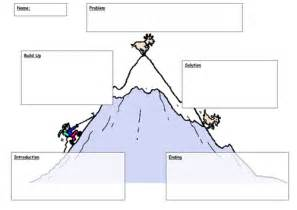 story mountain template story mountain planning sheet for writing by wonreka1