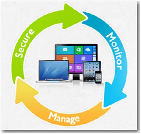 mobile device security management office 365 mobile device management part 2 authos it