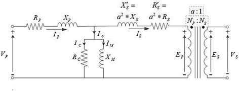 non ideal inductor non ideal inductor model 28 images aaronscher resonant coupling networks non ideal behavior