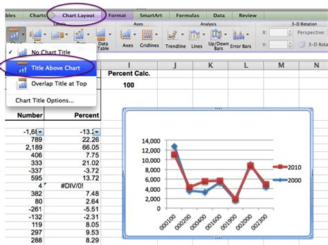 chart layout on excel for mac excel chart layout gallery how to guide and refrence