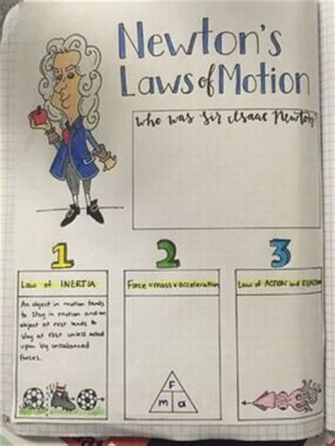 isaac newton biography project best 25 newtons laws ideas on pinterest motion physics