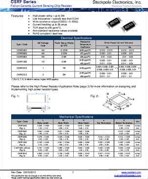 smd resistor specifications resistor datasheet specifications 28 images resistor datasheet wire wound resistors power