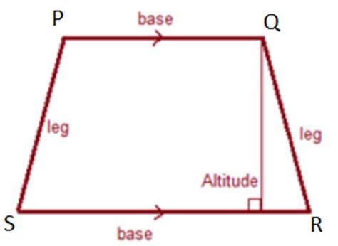 trapezium | area of a trapezium | math@tutorvista.com