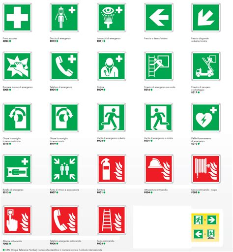 dispense sicurezza sul lavoro uni en iso 7010 2012 la nuova segnaletica di sicurezza