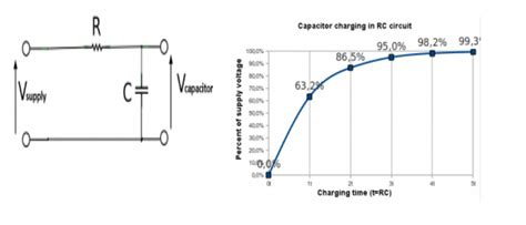 current drop across capacitor voltage drop across a capacitor in an rc circuit 28 images complex circuits rc and l r time