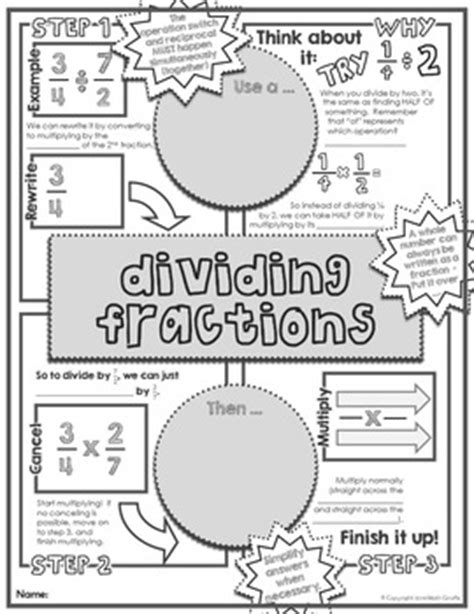 doodle maths sign in dividing fractions doodle notes by math giraffe tpt