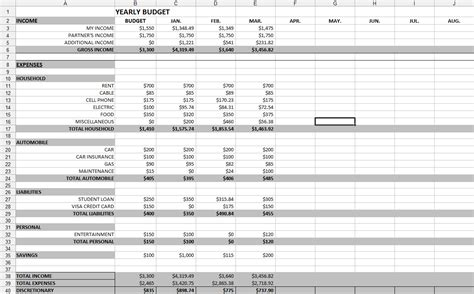 Yearly Budget Spreadsheet Coordinated Kate Yearly Budget Template