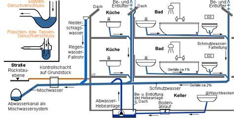 strangschema sanitär fishzero abfluss dusche zeichnung verschiedene